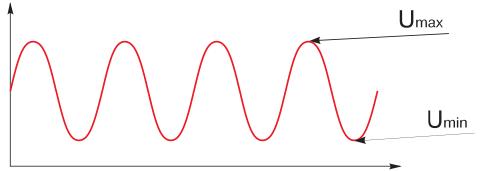 КСВ коэффициент стоячей волны