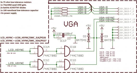 Cubieboard VGA адаптер