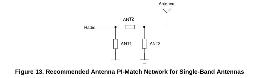 согласование антенны cc2652 zigbee
